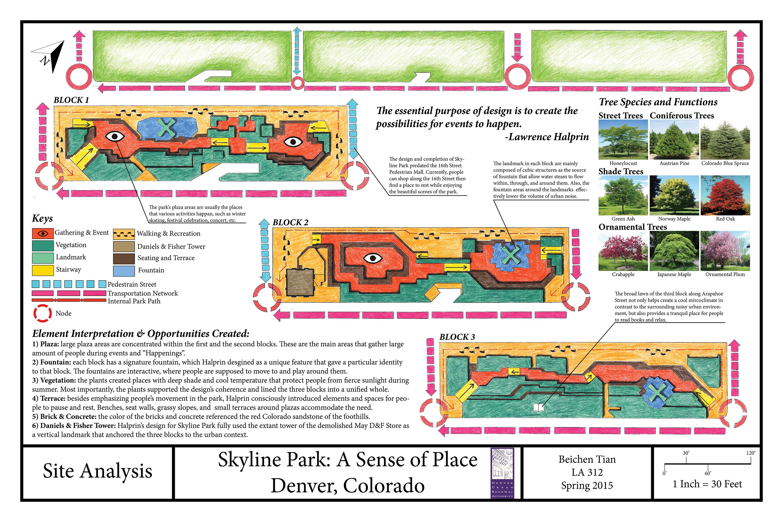 Skyline Park Site Analysis